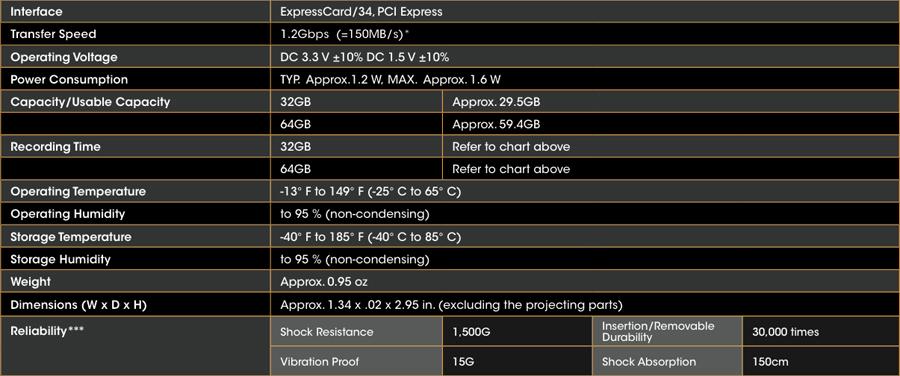 SxS-1_Specs